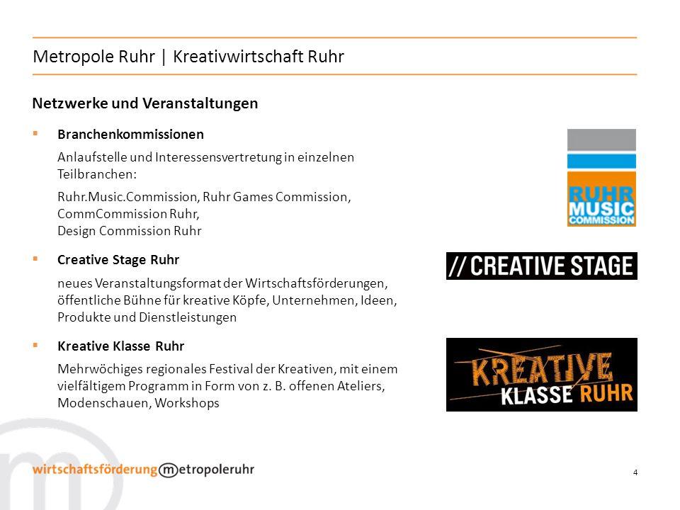 4 Metropole Ruhr | Kreativwirtschaft Ruhr Netzwerke und Veranstaltungen Branchenkommissionen Anlaufstelle und Interessensvertretung in einzelnen Teilb