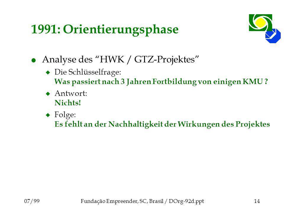 07/99Fundação Empreender, SC, Brasil / DOrg-92d.ppt14 1991: Orientierungsphase l Analyse des HWK / GTZ-Projektes u Die Schlüsselfrage: Was passiert nach 3 Jahren Fortbildung von einigen KMU .