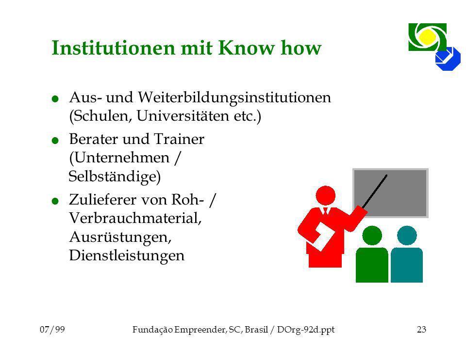 07/99Fundação Empreender, SC, Brasil / DOrg-92d.ppt23 Institutionen mit Know how l Aus- und Weiterbildungsinstitutionen (Schulen, Universitäten etc.)