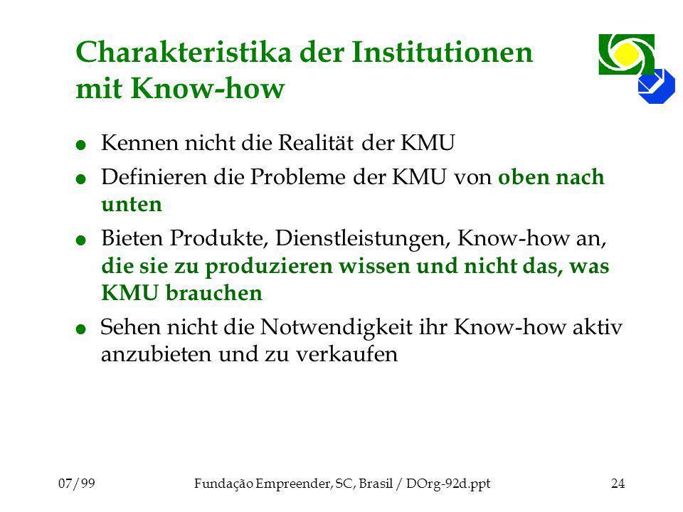 07/99Fundação Empreender, SC, Brasil / DOrg-92d.ppt24 Charakteristika der Institutionen mit Know-how l Kennen nicht die Realität der KMU l Definieren