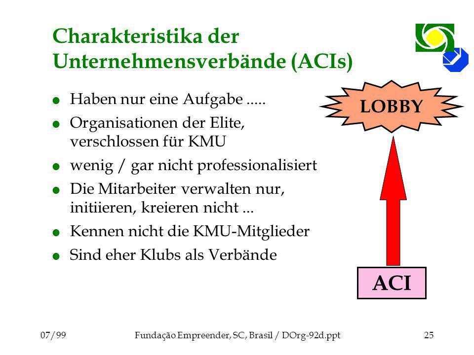 07/99Fundação Empreender, SC, Brasil / DOrg-92d.ppt25 ACI LOBBY Charakteristika der Unternehmensverbände (ACIs) l Haben nur eine Aufgabe..... l Organi