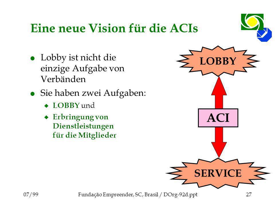 07/99Fundação Empreender, SC, Brasil / DOrg-92d.ppt27 Eine neue Vision für die ACIs l Lobby ist nicht die einzige Aufgabe von Verbänden l Sie haben zwei Aufgaben: u LOBBY und u Erbringung von Dienstleistungen für die Mitglieder ACI LOBBY SERVICE