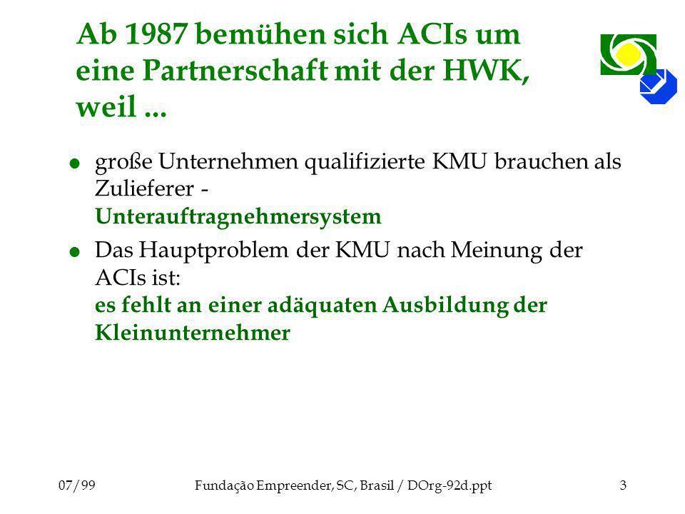07/99Fundação Empreender, SC, Brasil / DOrg-92d.ppt3 Ab 1987 bemühen sich ACIs um eine Partnerschaft mit der HWK, weil...