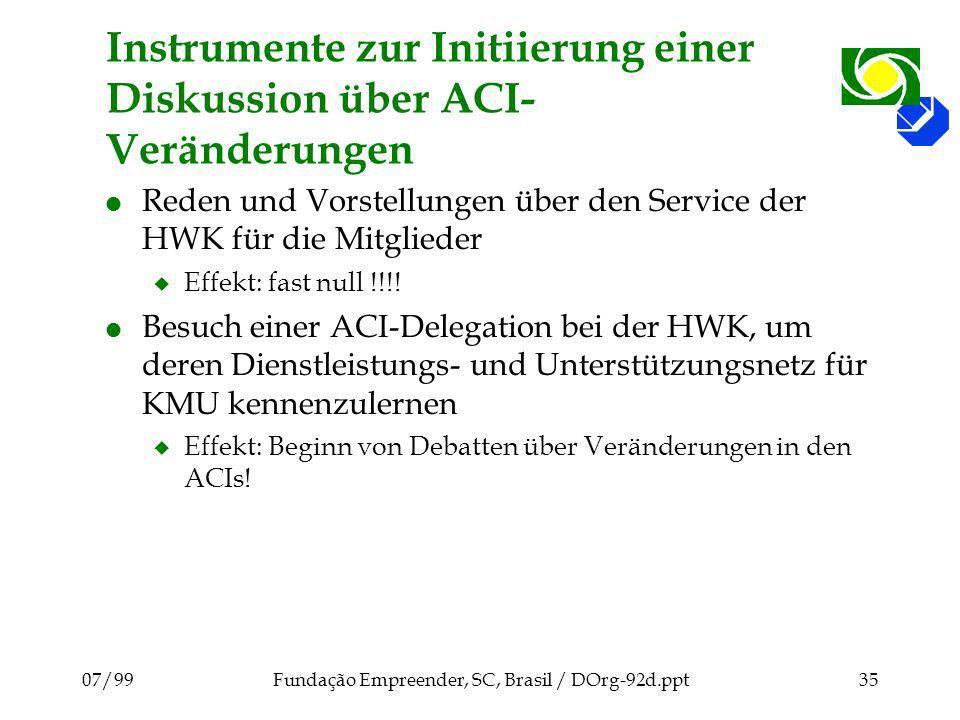 07/99Fundação Empreender, SC, Brasil / DOrg-92d.ppt35 Instrumente zur Initiierung einer Diskussion über ACI- Veränderungen l Reden und Vorstellungen über den Service der HWK für die Mitglieder u Effekt: fast null !!!.
