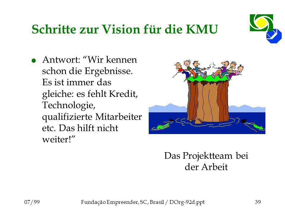 07/99Fundação Empreender, SC, Brasil / DOrg-92d.ppt39 Schritte zur Vision für die KMU l Antwort: Wir kennen schon die Ergebnisse. Es ist immer das gle