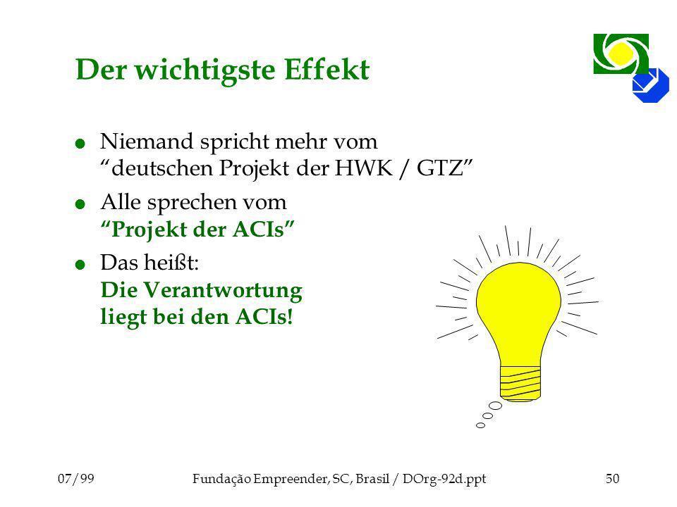 07/99Fundação Empreender, SC, Brasil / DOrg-92d.ppt50 Der wichtigste Effekt l Niemand spricht mehr vom deutschen Projekt der HWK / GTZ l Alle sprechen vom Projekt der ACIs l Das heißt: Die Verantwortung liegt bei den ACIs!
