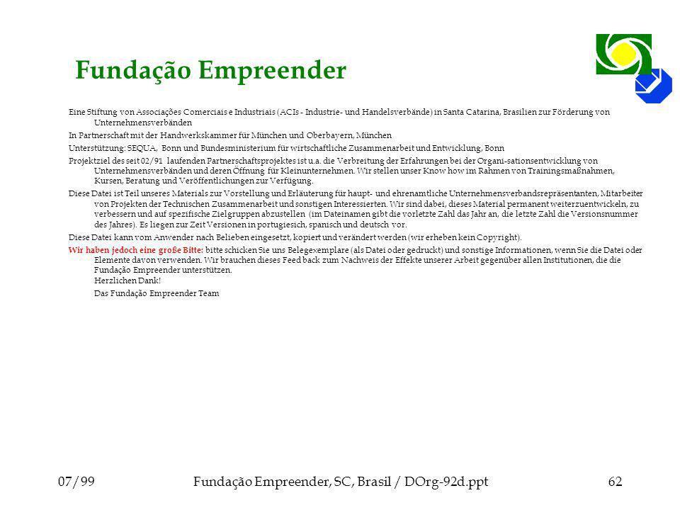 07/99Fundação Empreender, SC, Brasil / DOrg-92d.ppt62 Fundação Empreender Eine Stiftung von Associações Comerciais e Industriais (ACIs - Industrie- un