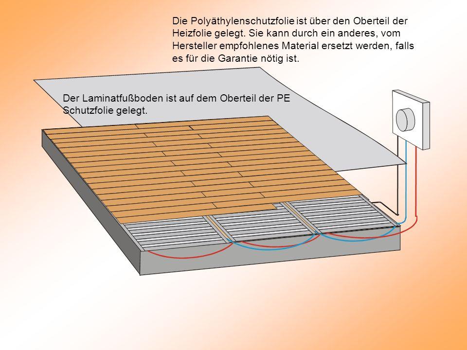 Die Polyäthylenschutzfolie ist über den Oberteil der Heizfolie gelegt.