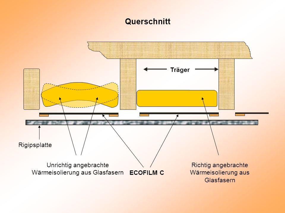Rigipsplatte Unrichtig angebrachte Wärmeisolierung aus Glasfasern Richtig angebrachte Wärmeisolierung aus Glasfasern ECOFILM C Querschnitt Träger