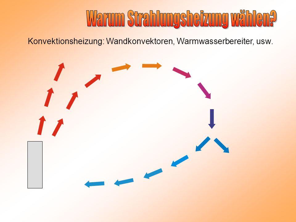 Konvektionsheizung: Wandkonvektoren, Warmwasserbereiter, usw.