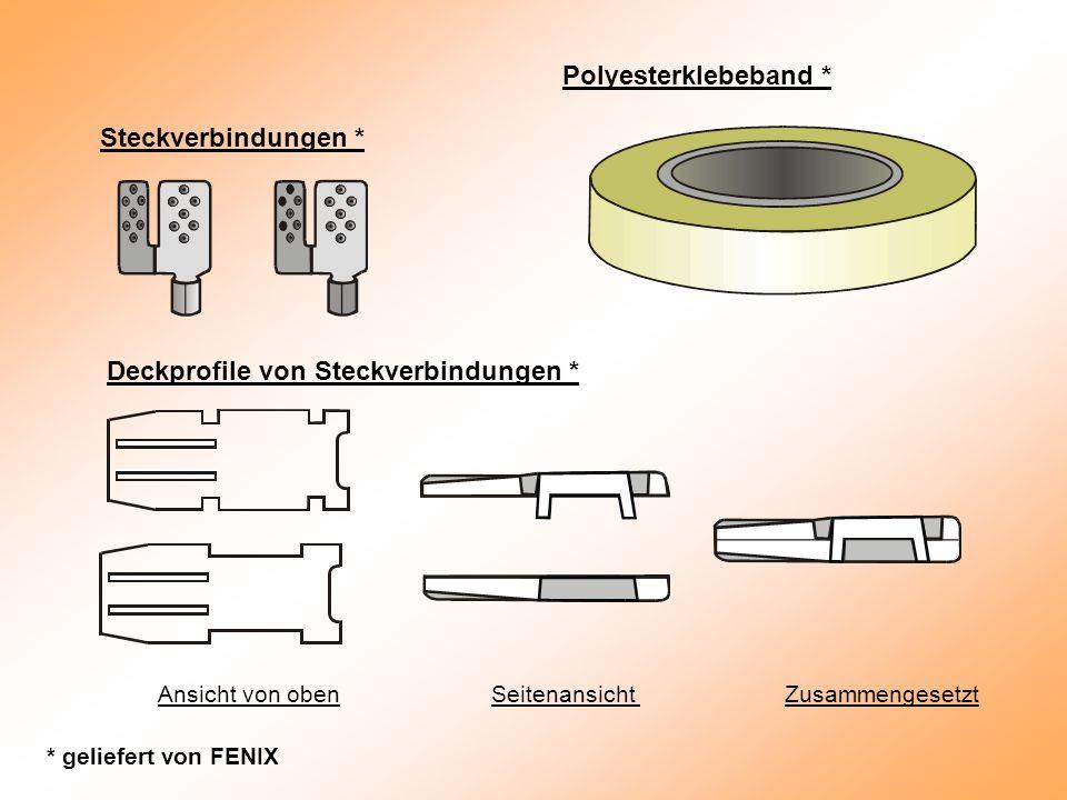 Ansicht von obenSeitenansichtZusammengesetzt Deckprofile von Steckverbindungen * Steckverbindungen * Polyesterklebeband * * geliefert von FENIX