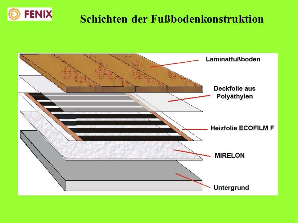 Schichten der Fußbodenkonstruktion