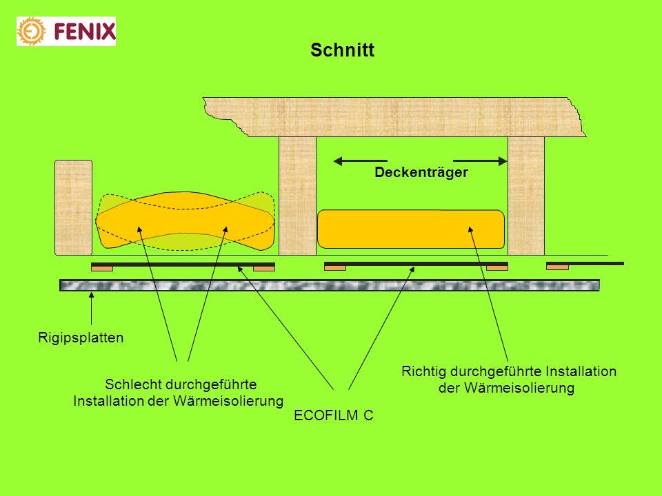 Rigipsplatten Schlecht durchgeführte Installation der Wärmeisolierung Richtig durchgeführte Installation der Wärmeisolierung ECOFILM C Schnitt Deckenträger