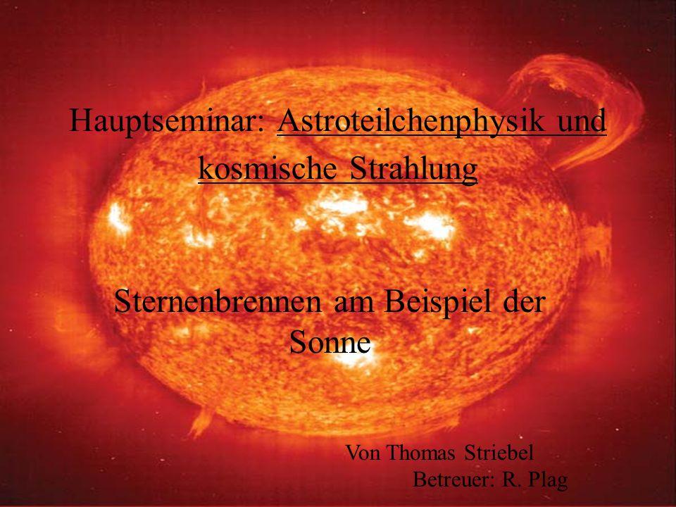 Inhaltsverzeichnis Sternentstehungsorte Kollaps einer interstellaren Wolke bis zum Protostern Hertzsprung – Russel Diagramm Lebenslauf der Sonne Protostern -> Hauptreihenstern Einfaches Sonnenmodell Aufbau der Sonne + heutige Daten Energieerzeugung Entwicklung zum Weißen Zwerg Probleme beim Sonnenmodell