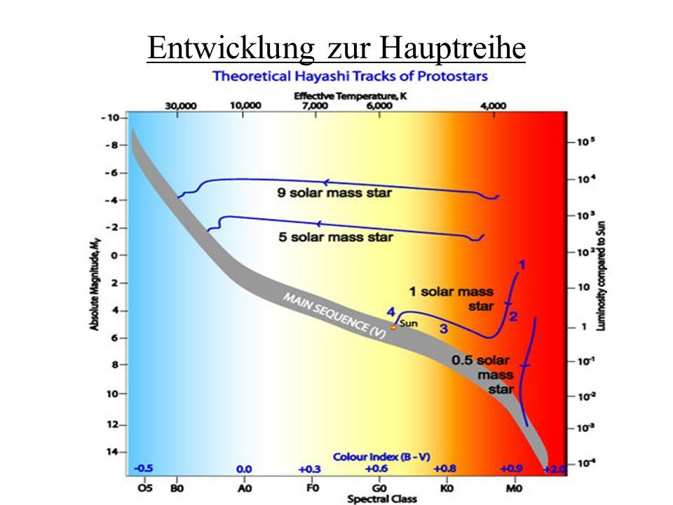 Grundgleichungen eines einfachen Sonnenmodells Annahmen zur Vereinfachung -nicht rotierende Sterne -kein Magnetfeld vorhanden -keinen Begleiter (Doppelstern) keine Zentrifugalkräfte, Gezeitenkräfte oder magnetische Kräfte Kugelsymmetrie -Sterneninnere gasförmig fast immer Ideale Gasgleichung anwendbar Beobachtung der Oberfläche Zustandsgrößen: Dichte, Masse, Druck, Leuchtkraft, Temperatur