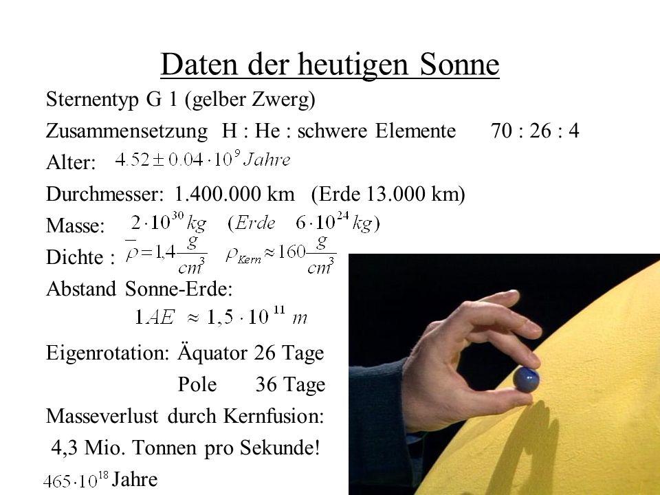 Berechnung für unsere Sonne Chemische Zusammensetzung + Masse Energieerzeugungsrate, Dichte, Absorptionskoeffizient Masseverteilung Dichteverteilung