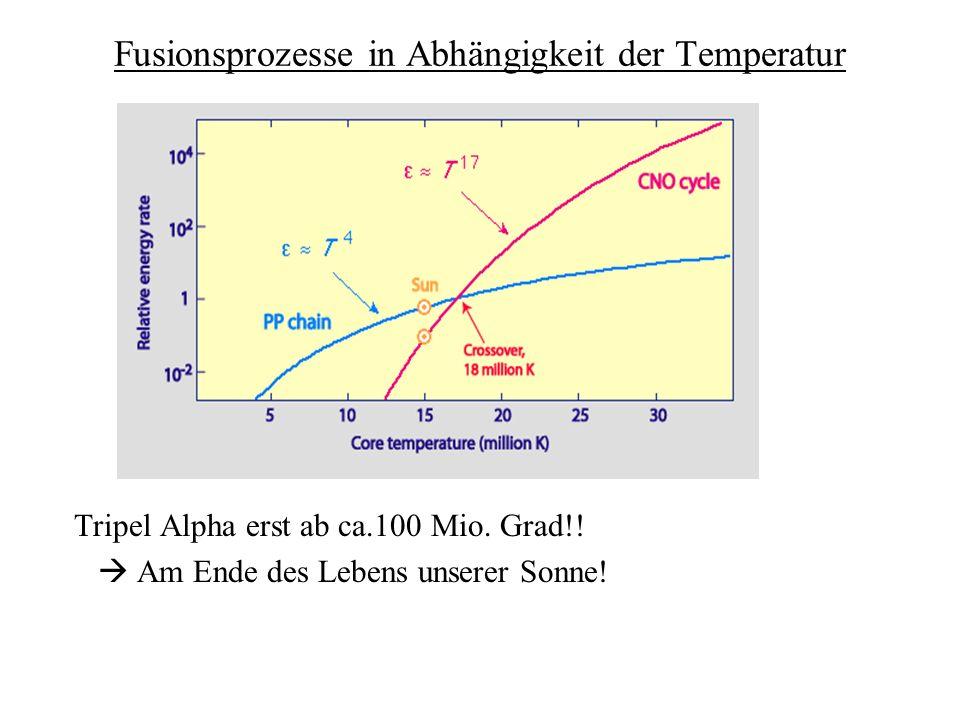 Heliumbrennen Hohe Coulombabstoßung hohe Temperaturen nötig.