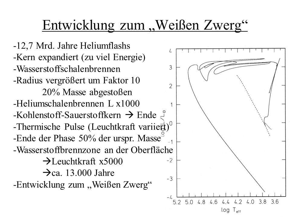 Entwicklung zum Weißen Zwerg -12,7 Mrd. Jahre Heliumflashs -Kern expandiert (zu viel Energie) -Wasserstoffschalenbrennen -Radius vergrößert um Faktor