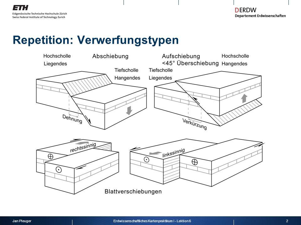 Jan Pleuger2Erdwissenschaftliches Kartenpraktikum I - Lektion 6 Repetition: Verwerfungstypen