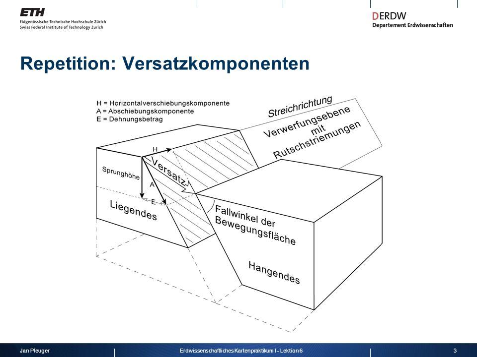 Jan Pleuger3Erdwissenschaftliches Kartenpraktikum I - Lektion 6 Repetition: Versatzkomponenten