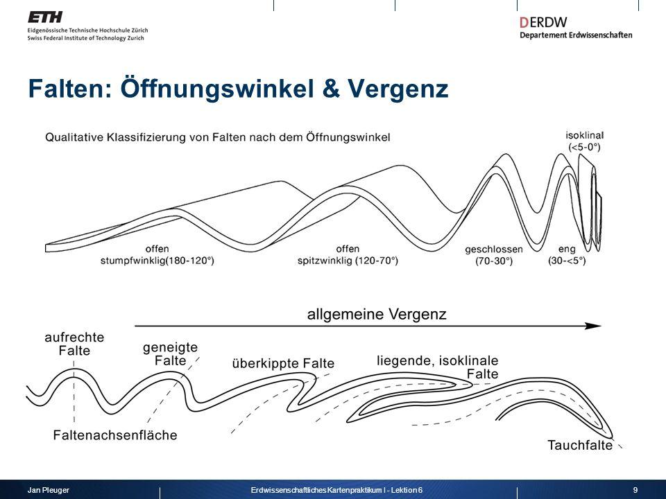 Jan Pleuger9Erdwissenschaftliches Kartenpraktikum I - Lektion 6 Falten: Öffnungswinkel & Vergenz
