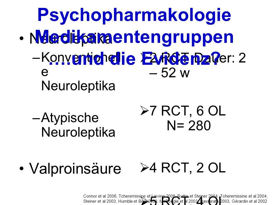 Neuroleptika –Konventionell e Neuroleptika –Atypische Neuroleptika Valproinsäure Lithium Stimulantien α - adrenerge Substanzen Beta-Blocker Antidepres