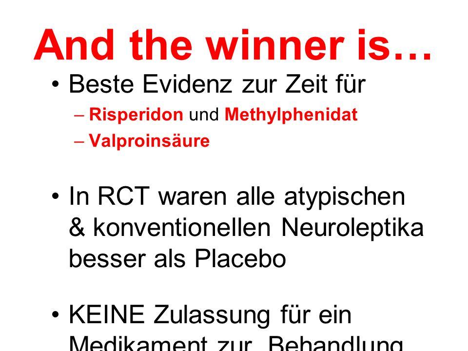 And the winner is… Beste Evidenz zur Zeit für –Risperidon und Methylphenidat –Valproinsäure In RCT waren alle atypischen & konventionellen Neuroleptik