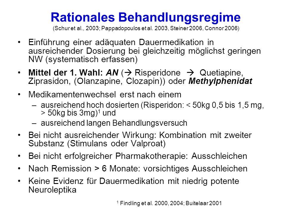 Rationales Behandlungsregime (Schur et al., 2003; Pappadopoulos et al. 2003, Steiner 2006, Connor 2006) Einführung einer adäquaten Dauermedikation in