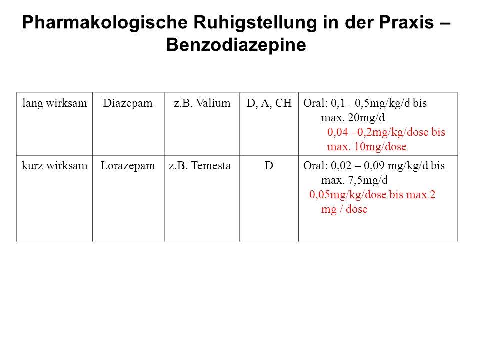 Pharmakologische Ruhigstellung in der Praxis – Benzodiazepine lang wirksamDiazepamz.B. ValiumD, A, CHOral: 0,1 –0,5mg/kg/d bis max. 20mg/d 0,04 –0,2mg