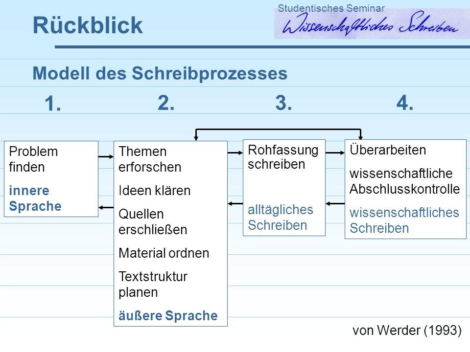 Rückblick Studentisches Seminar Problem finden innere Sprache 1. Überarbeiten wissenschaftliche Abschlusskontrolle wissenschaftliches Schreiben 4. Roh