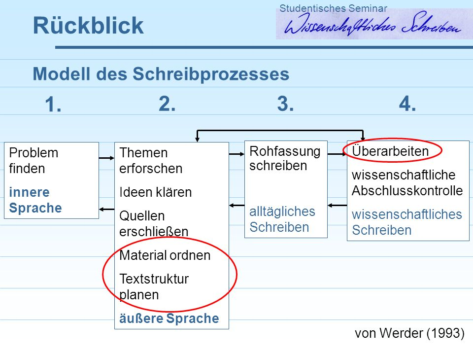 Studentisches Seminar Problem finden innere Sprache 1.