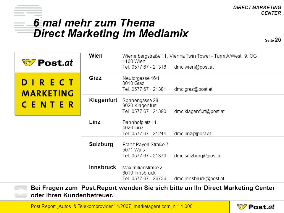 DIRECT MARKETING CENTER Post.Report Autos & Telekomprovider 4/2007, marketagent.com, n = 1.000 Seite 26 6 mal mehr zum Thema Direct Marketing im Mediamix Wien Wienerbergstraße 11, Vienna Twin Tower - Turm A/West, 9.