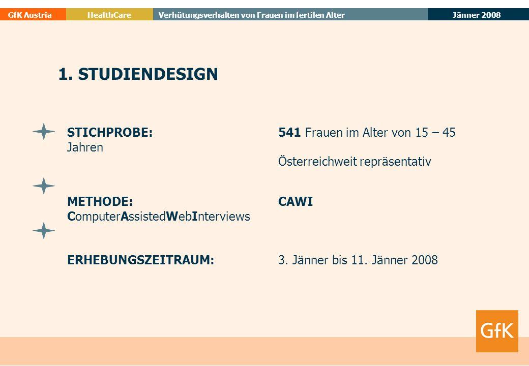 19. Mai 2014 GfK AustriaVerhütungsverhalten von Frauen im fertilen AlterHealthCare Jänner 2008 1. STUDIENDESIGN STICHPROBE:541 Frauen im Alter von 15