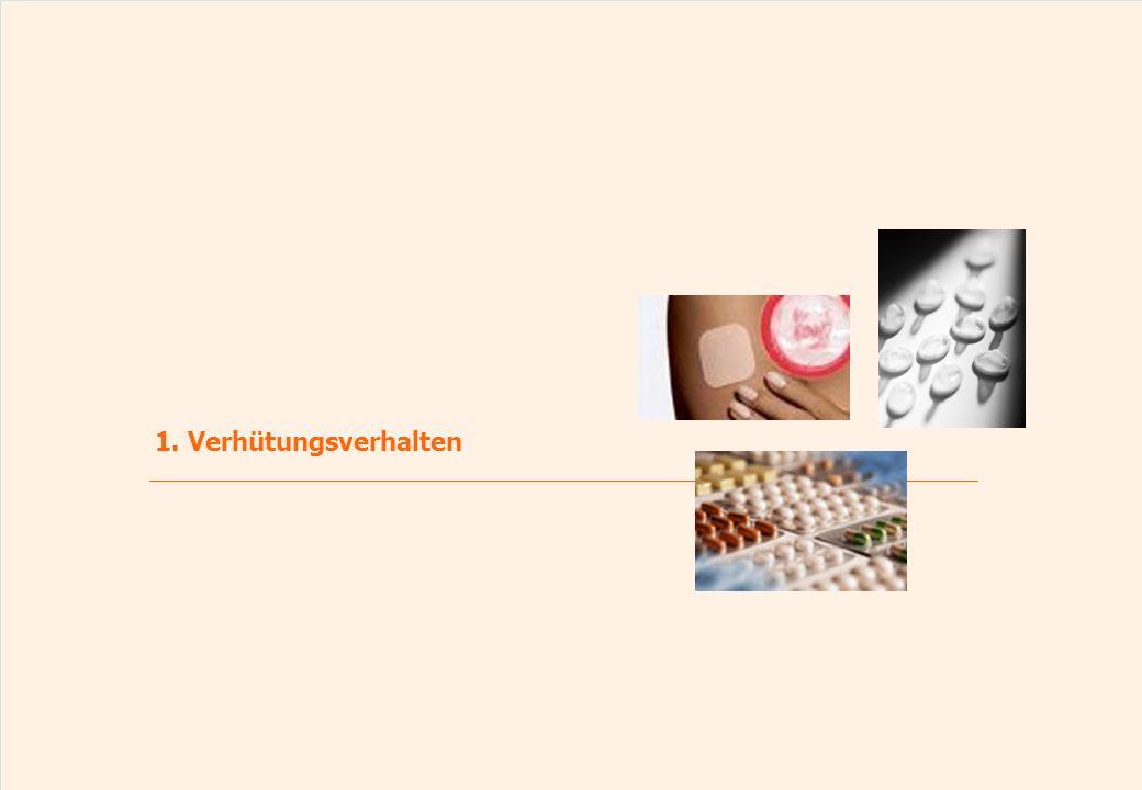 Jänner 2008 GfK AustriaHealthCare Verhütungsverhalten von Frauen im fertilen Alter 3 1. Verhütungsverhalten