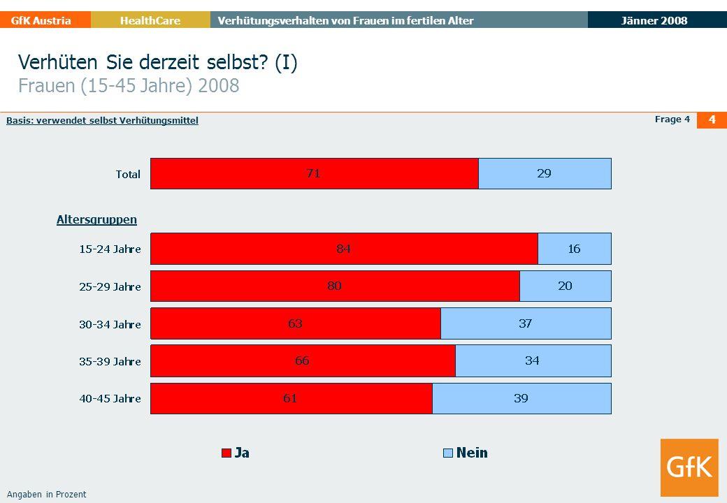 Jänner 2008 GfK AustriaHealthCare Verhütungsverhalten von Frauen im fertilen Alter 4 Verhüten Sie derzeit selbst? (I) Frauen (15-45 Jahre) 2008 Frage