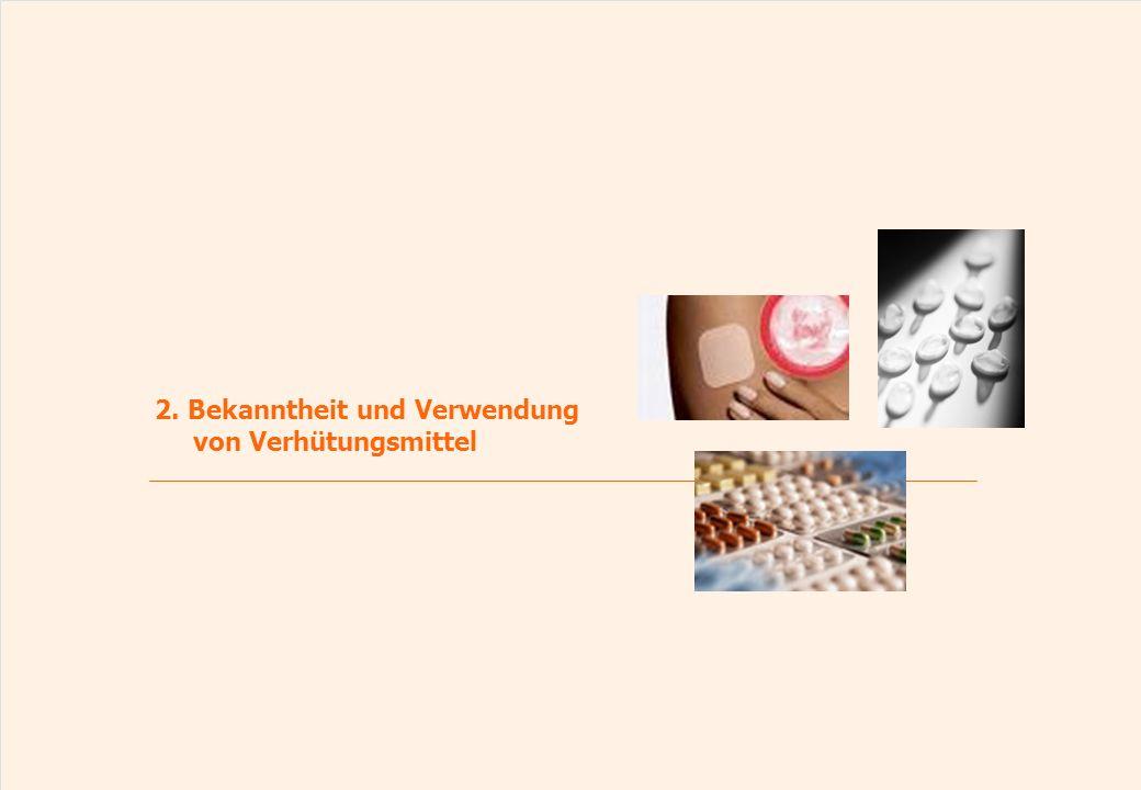 Jänner 2008 GfK AustriaHealthCare Verhütungsverhalten von Frauen im fertilen Alter 6 2. Bekanntheit und Verwendung von Verhütungsmittel