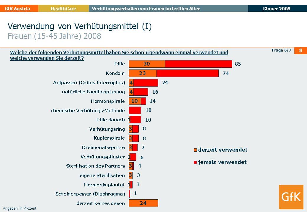 Jänner 2008 GfK AustriaHealthCare Verhütungsverhalten von Frauen im fertilen Alter 8 Verwendung von Verhütungsmittel (I) Frauen (15-45 Jahre) 2008 Fra