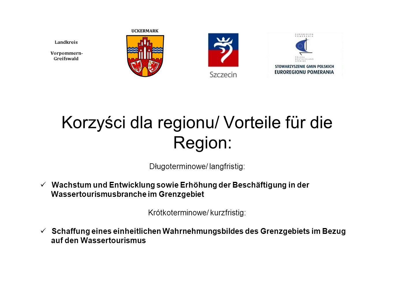 Korzyści dla regionu/ Vorteile für die Region: Długoterminowe/ langfristig: Wachstum und Entwicklung sowie Erhöhung der Beschäftigung in der Wassertou
