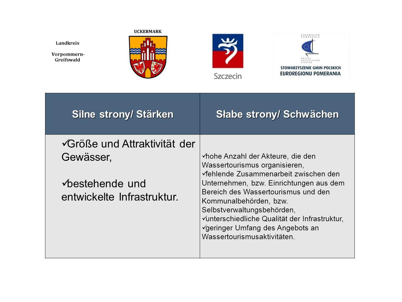 Silne strony/ Stärken Słabe strony/ Schwächen Größe und Attraktivität der Gewässer, bestehende und entwickelte Infrastruktur. hohe Anzahl der Akteure,