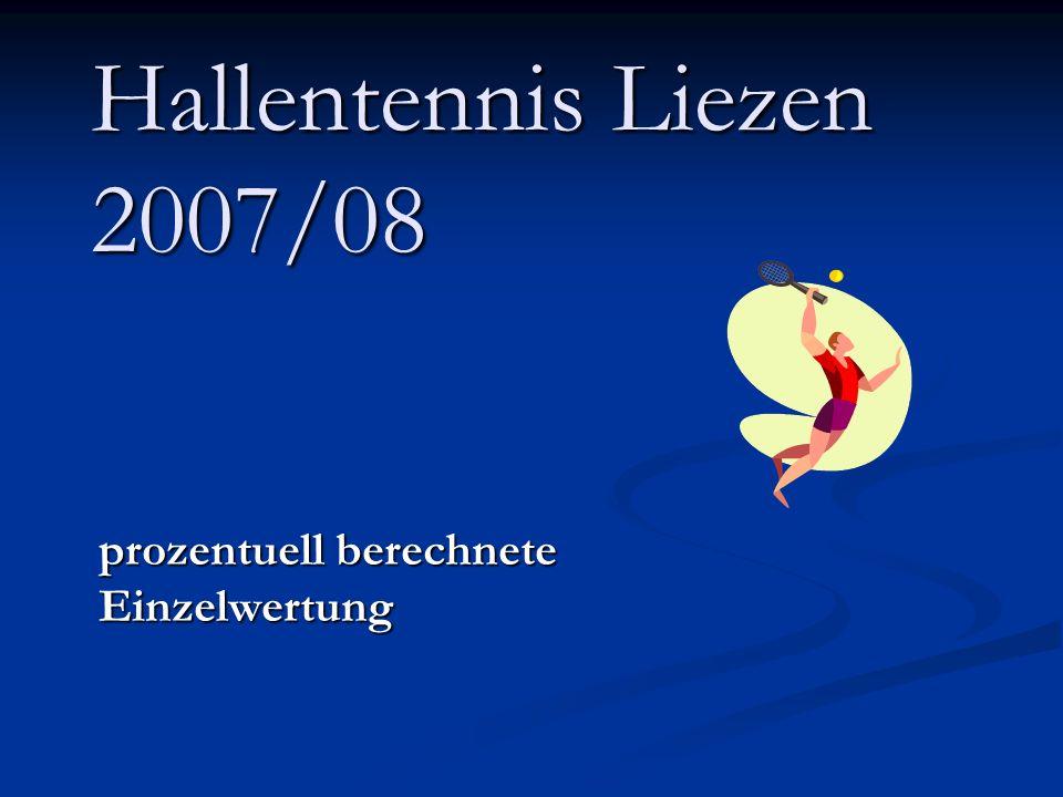 Hallentennis Liezen 2007/08 prozentuell berechnete Einzelwertung