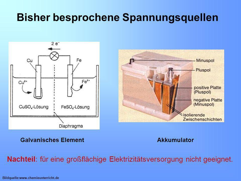 Bisher besprochene Spannungsquellen Bildquelle:www.chemieunterricht.de Galvanisches ElementAkkumulator Nachteil: für eine großflächige Elektrizitätsve