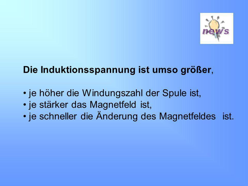 Der Entdecker dieser Erscheinung Zusatzinformation für Interessierte: http://www.bingoev.de/~kg666/verschie/physiker/faraday.htm MICHAEL FARADAY: 1791 – 1867 Bildnachweis:www.schülerlexikon.de