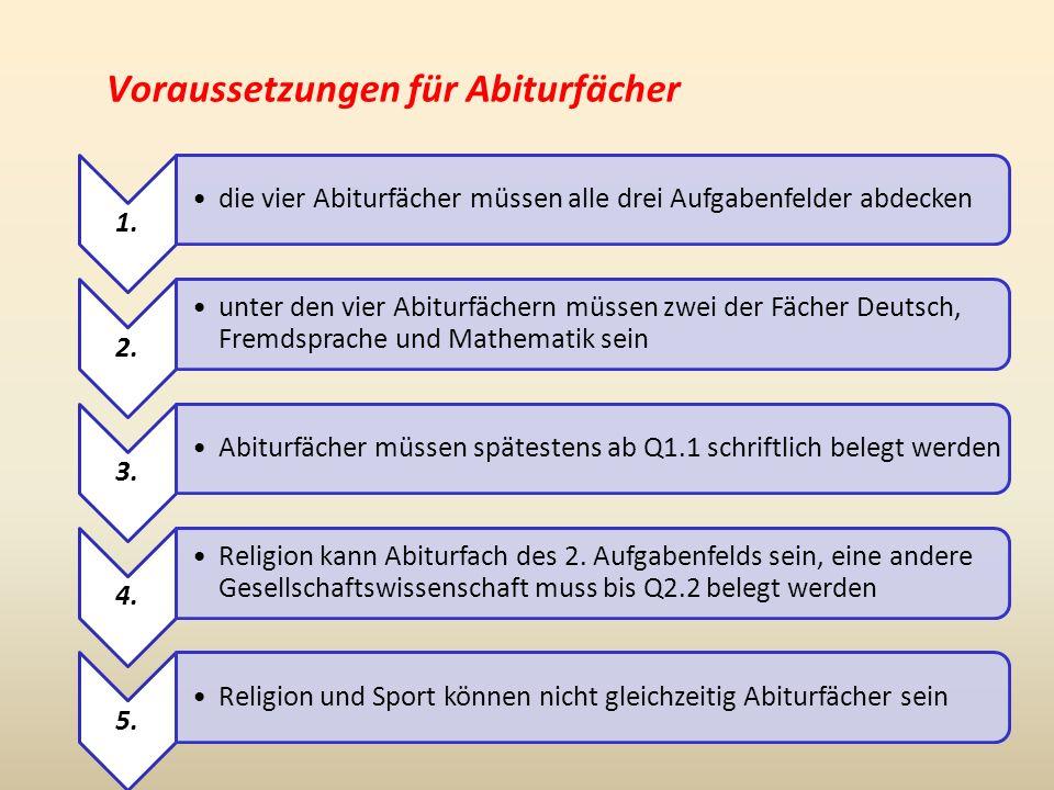 Voraussetzungen für Abiturfächer 1.