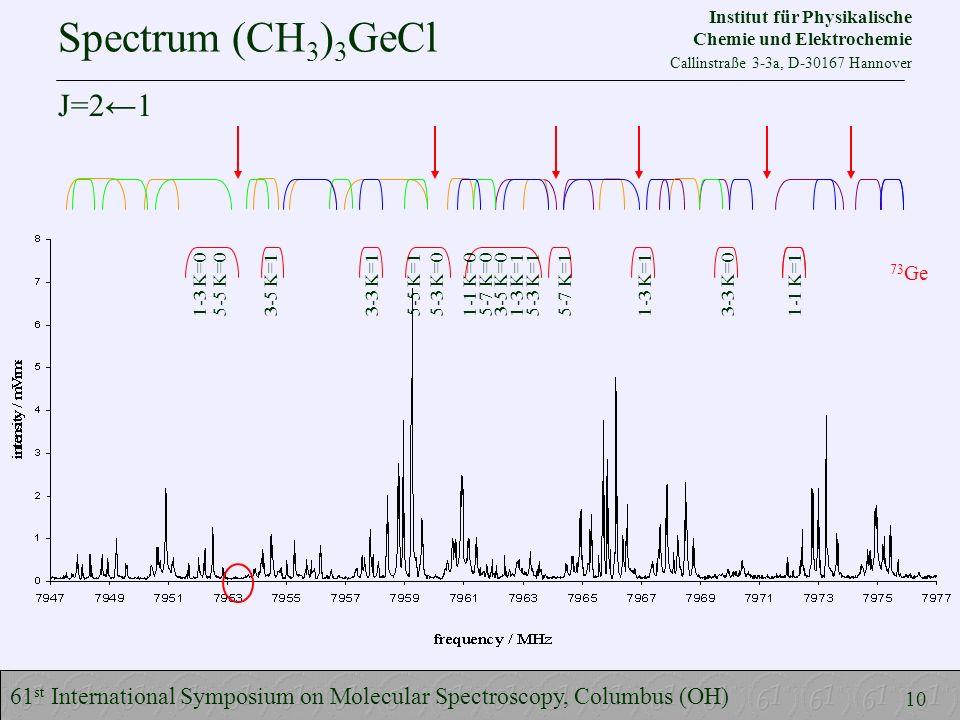 Spectrum (CH 3 ) 3 GeCl 61 st International Symposium on Molecular Spectroscopy, Columbus (OH) 10 J=21 Institut für Physikalische Chemie und Elektrochemie Callinstraße 3-3a, D-30167 Hannover 1-3 K=0 5-5 K=0 3-5 K=1 3-3 K=1 5-5 K=1 5-3 K=0 1-1 K=0 5-7 K=0 3-5 K=0 1-3 K=1 5-3 K=1 5-7 K=1 1-3 K=1 3-3 K=0 1-1 K=1 73 Ge