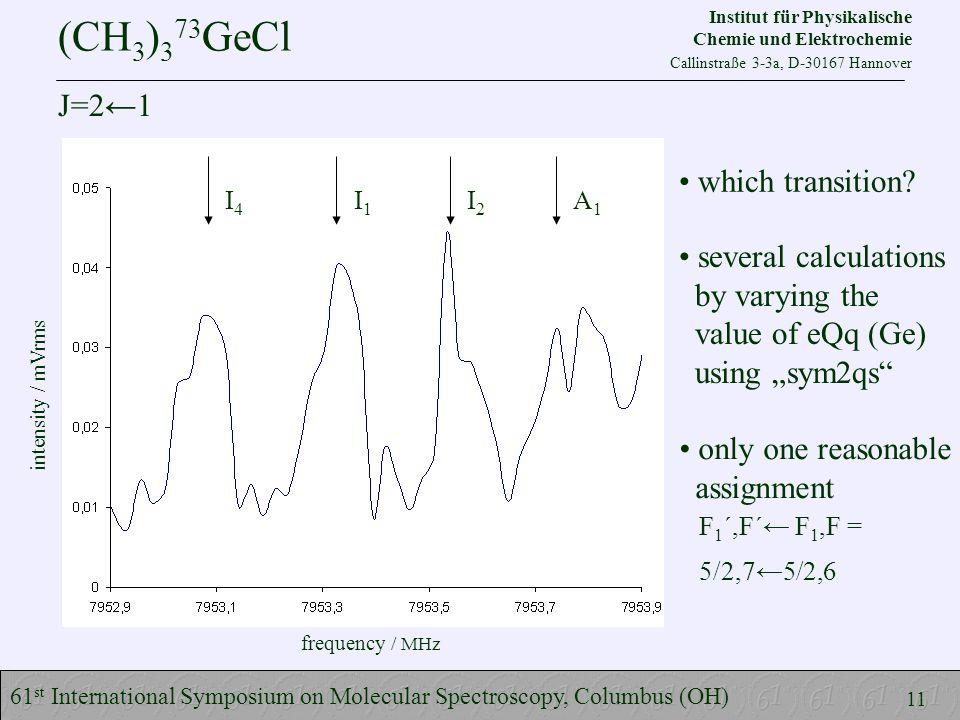 A1A1 I2I2 I1I1 I4I4 61 st International Symposium on Molecular Spectroscopy, Columbus (OH) (CH 3 ) 3 73 GeCl 11 Institut für Physikalische Chemie und