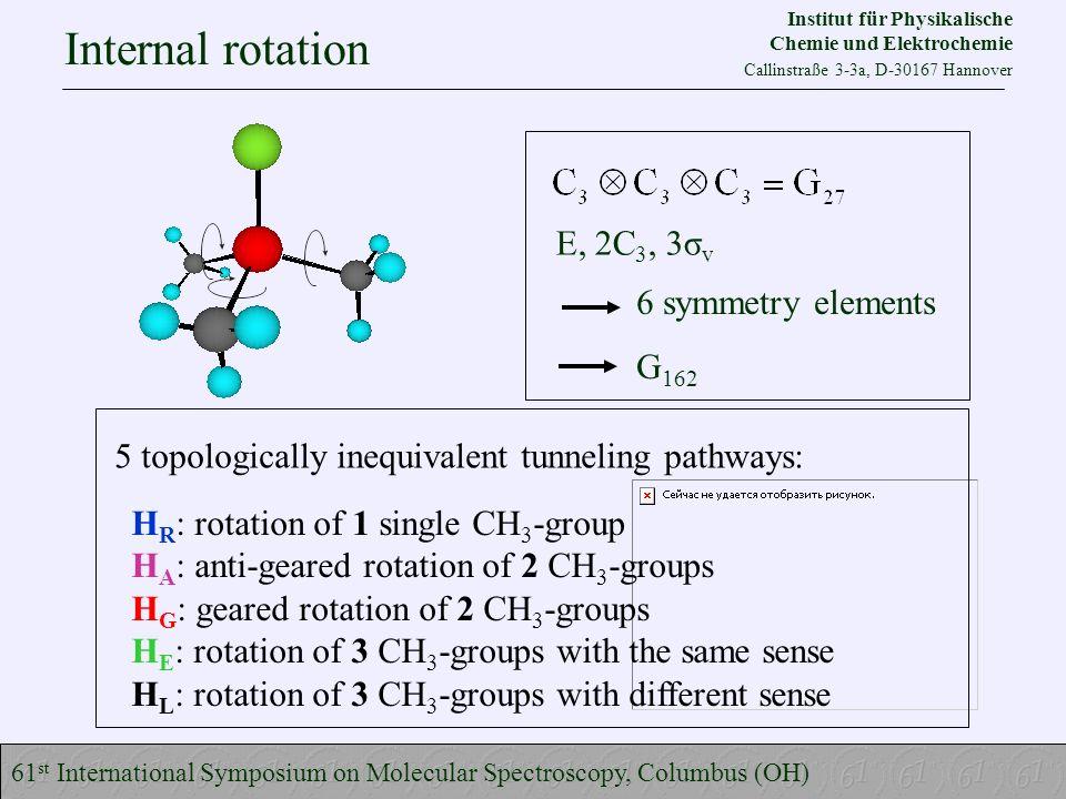 Internal rotation 61 st International Symposium on Molecular Spectroscopy, Columbus (OH) Institut für Physikalische Chemie und Elektrochemie Callinstr