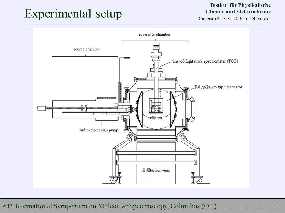 Experimental setup 61 st International Symposium on Molecular Spectroscopy, Columbus (OH) Institut für Physikalische Chemie und Elektrochemie Callinstraße 3-3a, D-30167 Hannover