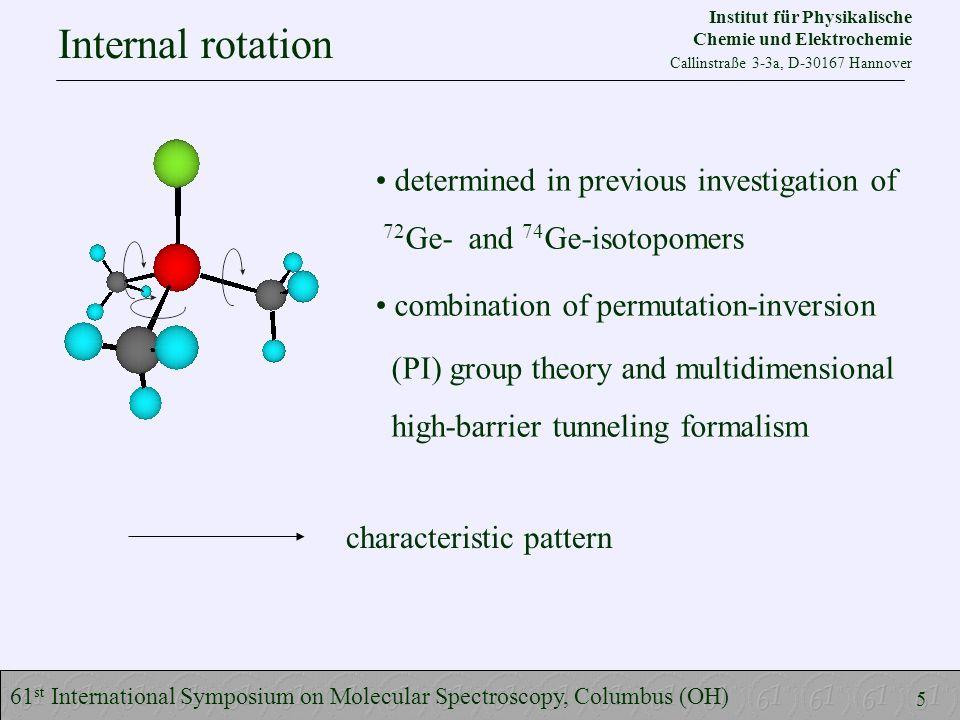 Internal rotation 61 st International Symposium on Molecular Spectroscopy, Columbus (OH) 5 Institut für Physikalische Chemie und Elektrochemie Callins
