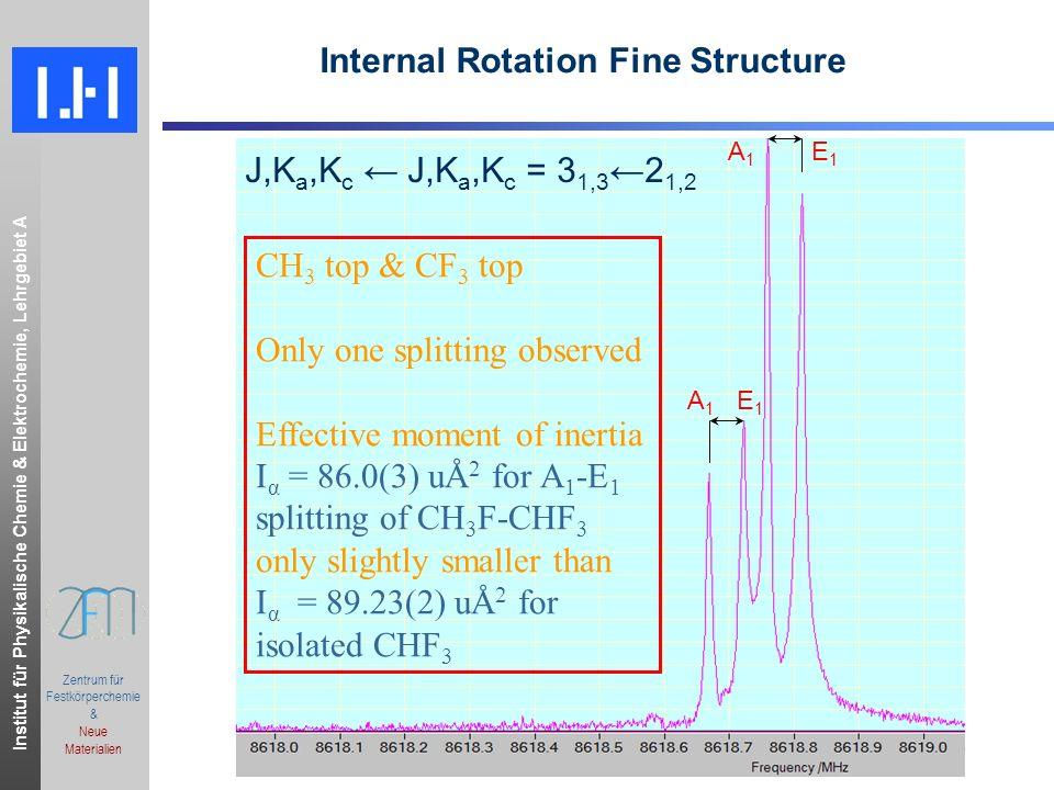 Institut für Physikalische Chemie & Elektrochemie, Lehrgebiet A.ppt Zentrum für Festkörperchemie & Neue Materialien Internal Rotation Fine Structure J