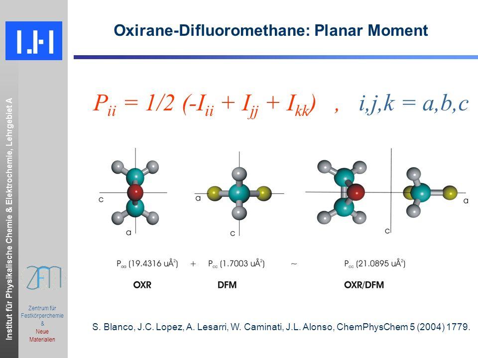 Institut für Physikalische Chemie & Elektrochemie, Lehrgebiet A.ppt Zentrum für Festkörperchemie & Neue Materialien Oxirane-Difluoromethane: Planar Mo